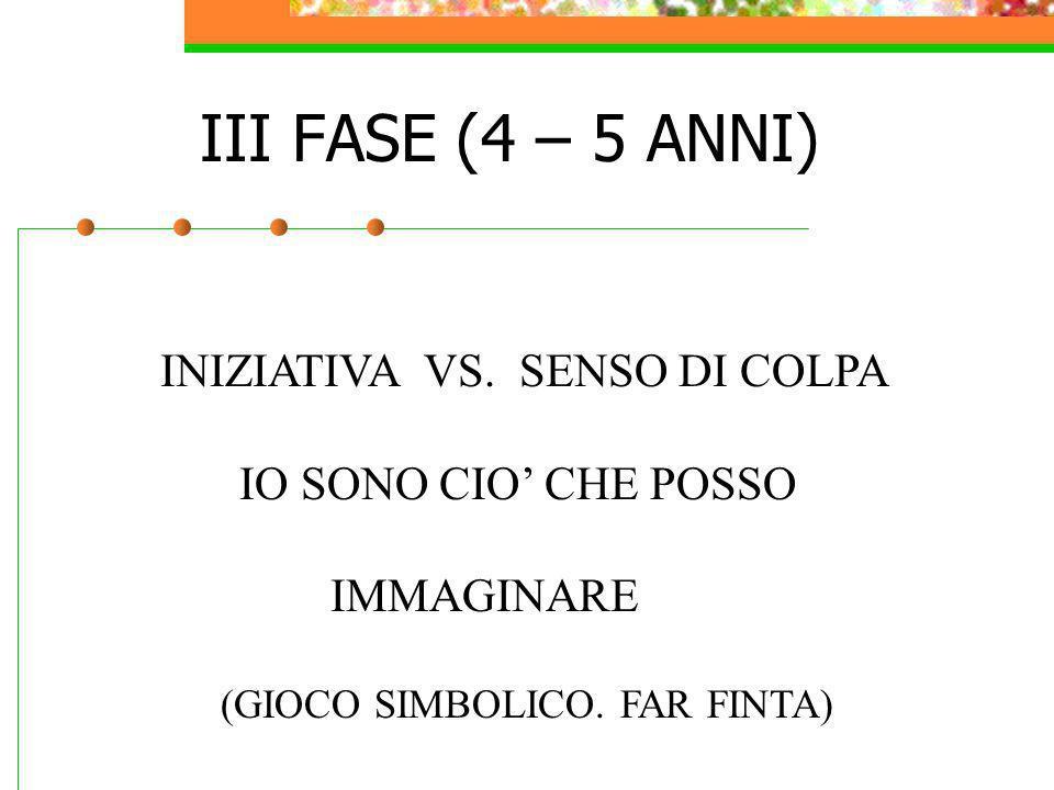 III FASE (4 – 5 ANNI) INIZIATIVA VS. SENSO DI COLPA IO SONO CIO CHE POSSO IMMAGINARE (GIOCO SIMBOLICO. FAR FINTA)