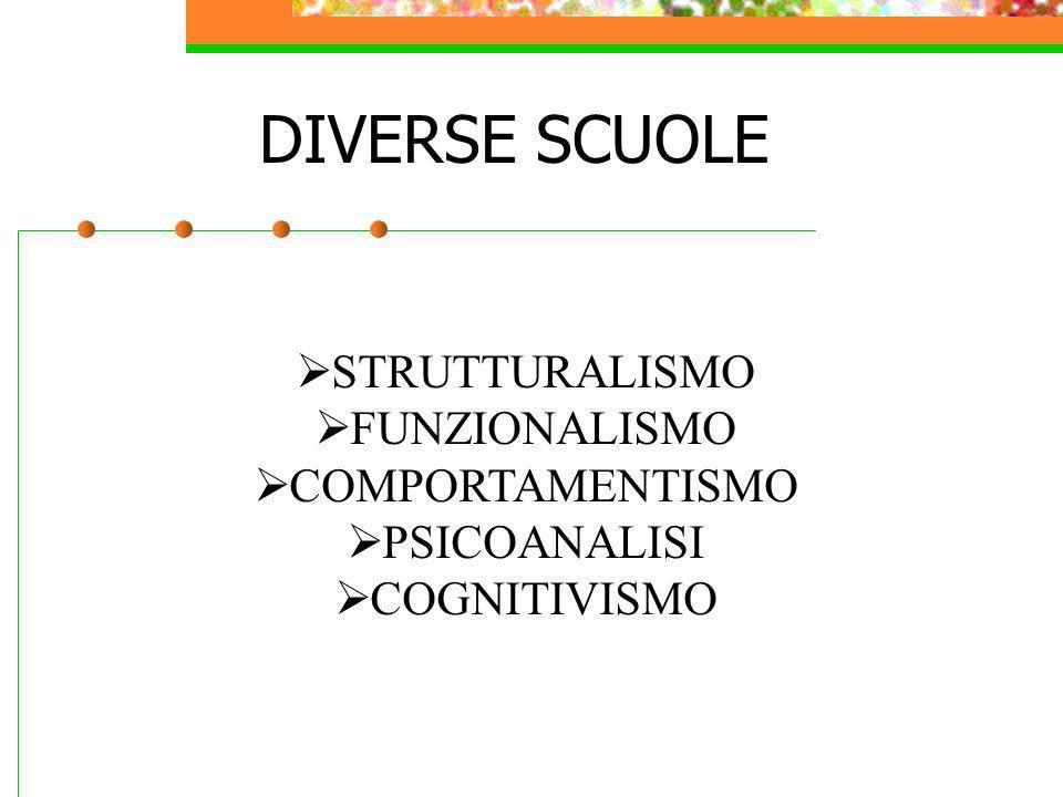 DIVERSE SCUOLE STRUTTURALISMO FUNZIONALISMO COMPORTAMENTISMO PSICOANALISI COGNITIVISMO