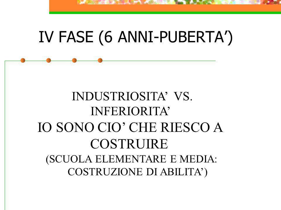 IV FASE (6 ANNI-PUBERTA) INDUSTRIOSITA VS. INFERIORITA IO SONO CIO CHE RIESCO A COSTRUIRE (SCUOLA ELEMENTARE E MEDIA: COSTRUZIONE DI ABILITA)