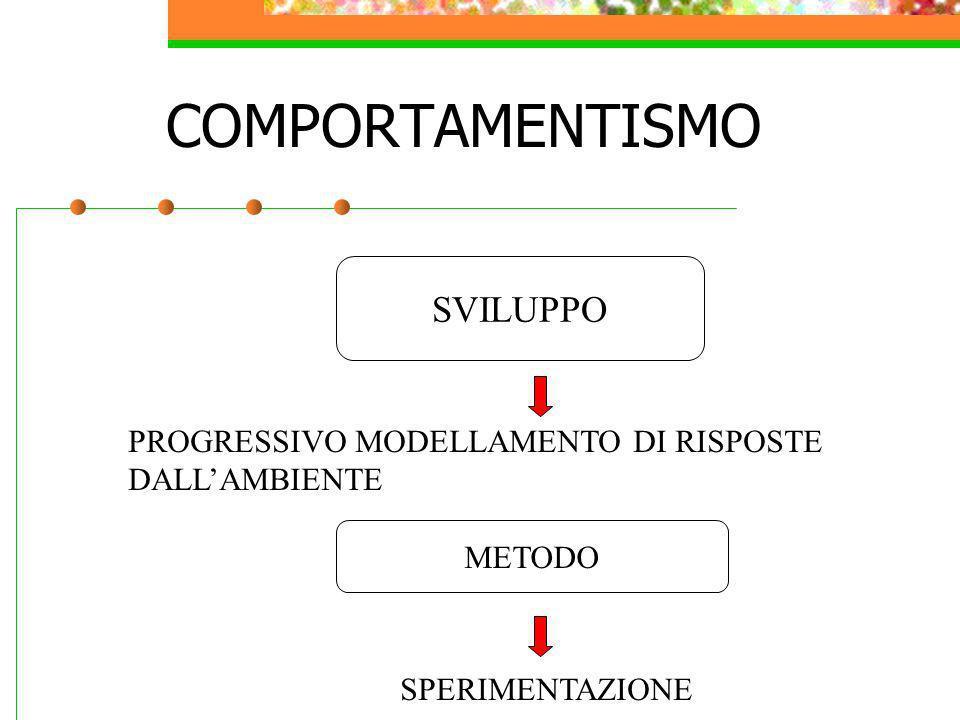 COMPORTAMENTISMO SVILUPPO PROGRESSIVO MODELLAMENTO DI RISPOSTE DALLAMBIENTE METODO SPERIMENTAZIONE