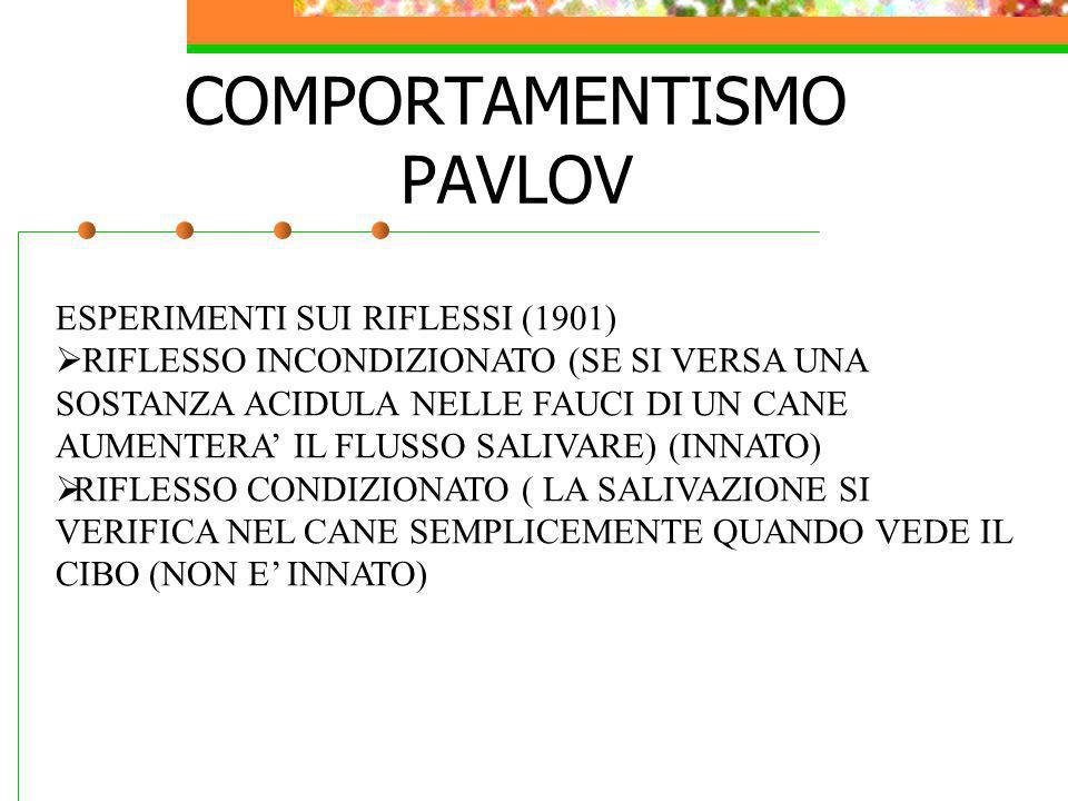 COMPORTAMENTISMO PAVLOV ESPERIMENTI SUI RIFLESSI (1901) RIFLESSO INCONDIZIONATO (SE SI VERSA UNA SOSTANZA ACIDULA NELLE FAUCI DI UN CANE AUMENTERA IL