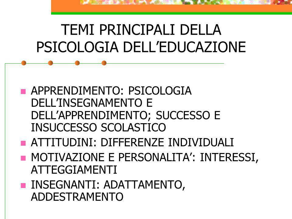 EDUCATIONAL PSYCHOLOGY PRIMO MANUALE: 1886, HOPKINS, L.