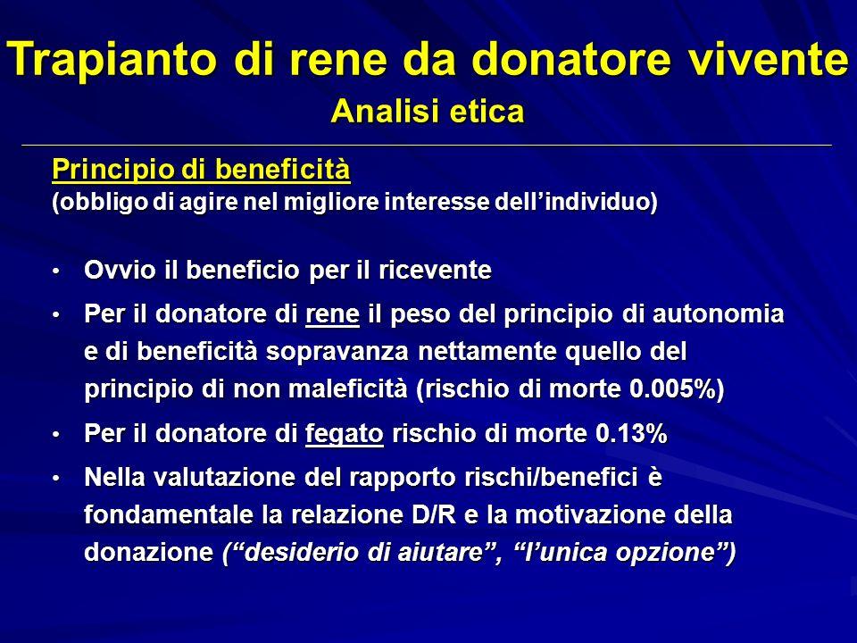 Principio di beneficità (obbligo di agire nel migliore interesse dellindividuo) Ovvio il beneficio per il ricevente Ovvio il beneficio per il ricevent