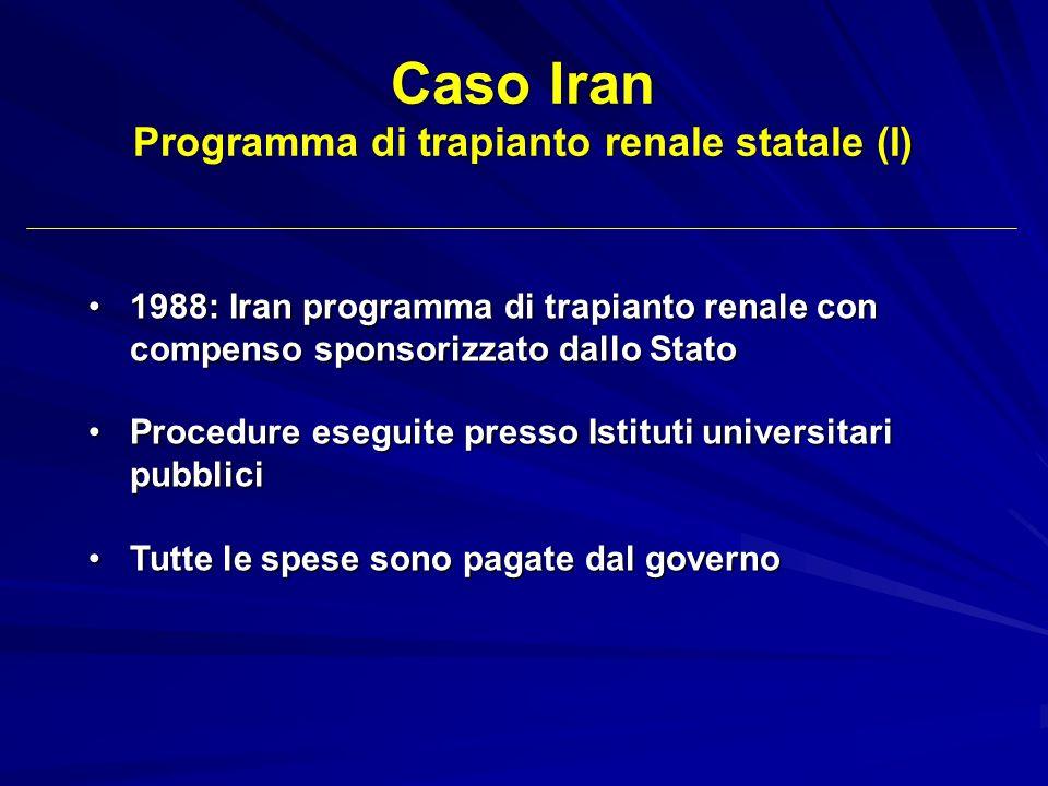 Caso Iran Programma di trapianto renale statale (I) 1988: Iran programma di trapianto renale con compenso sponsorizzato dallo Stato1988: Iran programm