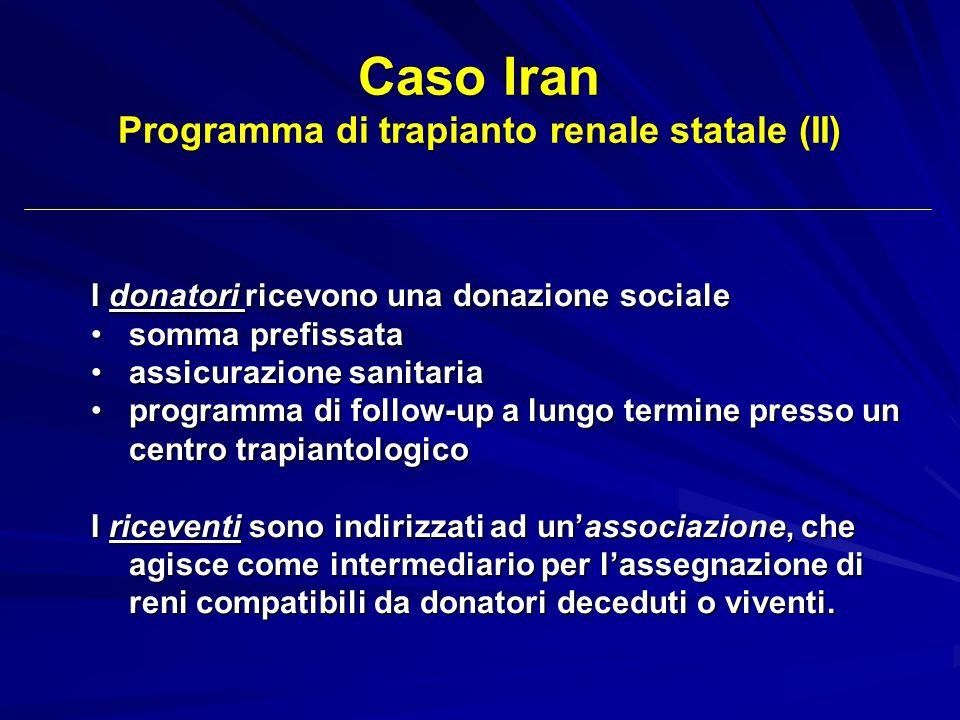 Caso Iran Programma di trapianto renale statale (II) I donatori ricevono una donazione sociale somma prefissatasomma prefissata assicurazione sanitari