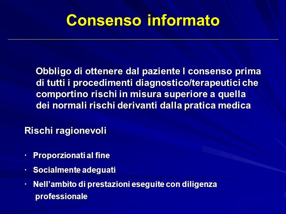 Obbligo di ottenere dal paziente l consenso prima di tutti i procedimenti diagnostico/terapeutici che comportino rischi in misura superiore a quella d