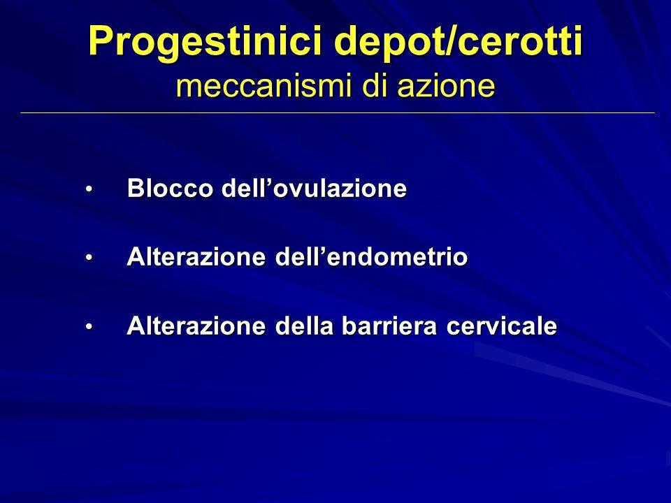 Progestinici depot/cerotti meccanismi di azione Blocco dellovulazione Blocco dellovulazione Alterazione dellendometrio Alterazione dellendometrio Alte