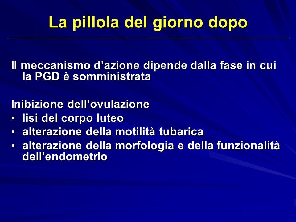 La pillola del giorno dopo Il meccanismo dazione dipende dalla fase in cui la PGD è somministrata Inibizione dellovulazione lisi del corpo luteo lisi