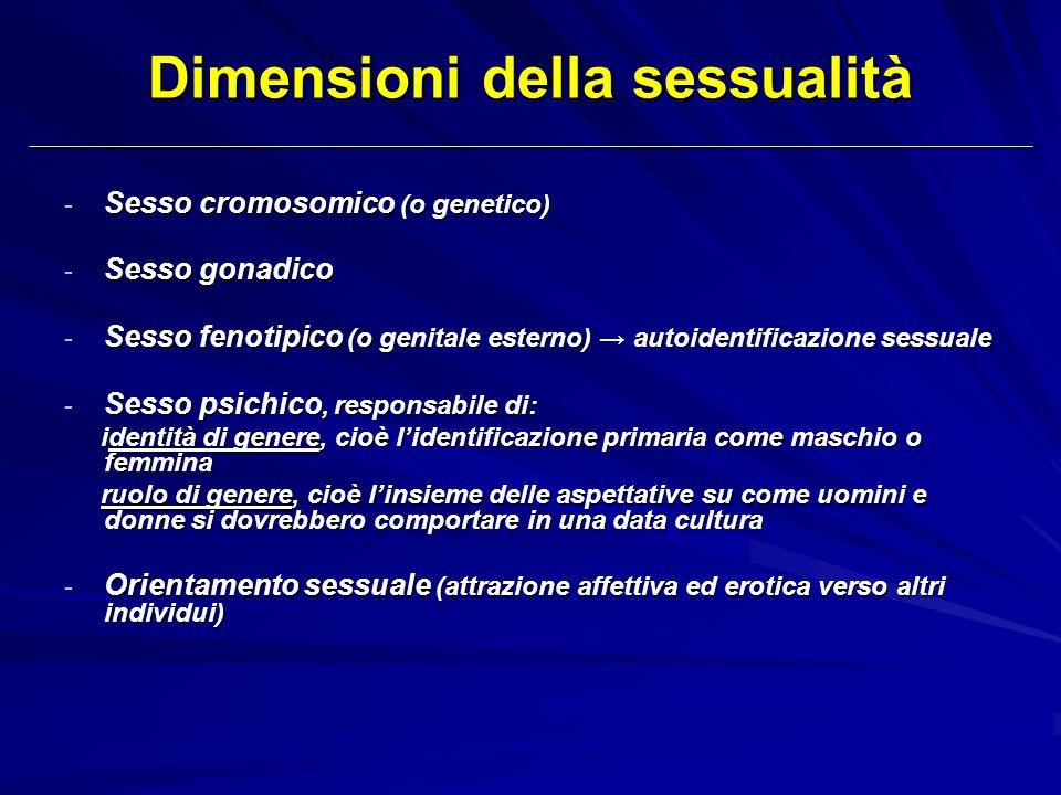 Dimensioni della sessualità - Sesso cromosomico (o genetico) - Sesso gonadico - Sesso fenotipico (o genitale esterno) autoidentificazione sessuale - S