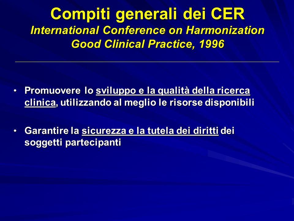 Compiti generali dei CER International Conference on Harmonization Good Clinical Practice, 1996 Promuovere lo sviluppo e la qualità della ricerca clin