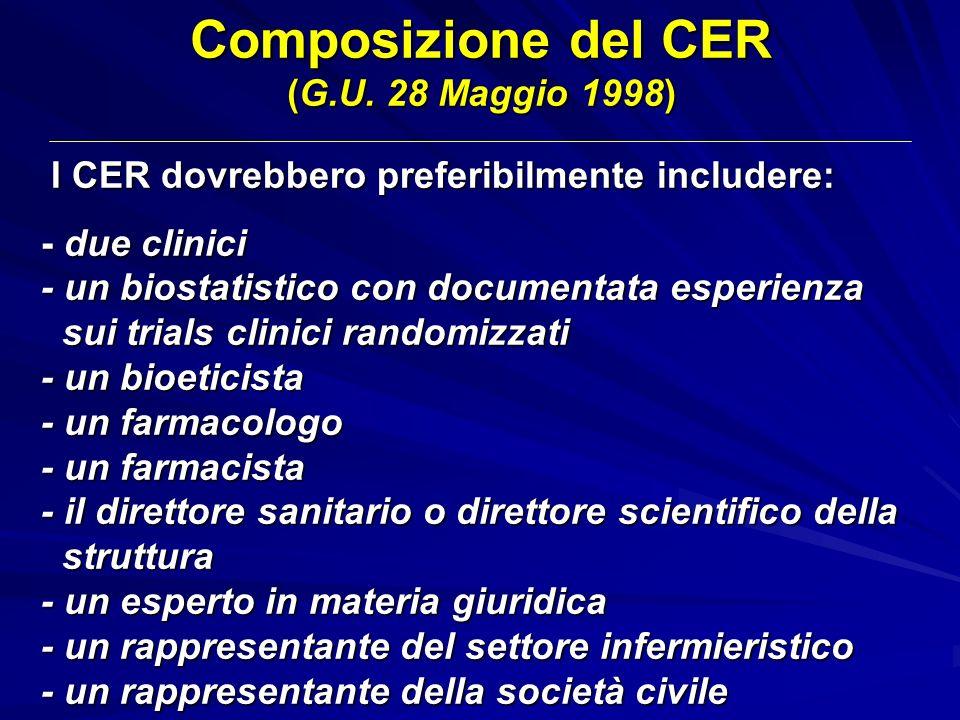 Composizione del CER (G.U. 28 Maggio 1998) I CER dovrebbero preferibilmente includere: I CER dovrebbero preferibilmente includere: - due clinici - due