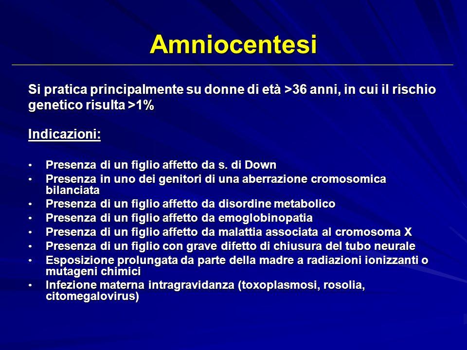 Amniocentesi Si pratica principalmente su donne di età >36 anni, in cui il rischio genetico risulta >1% Indicazioni: Presenza di un figlio affetto da