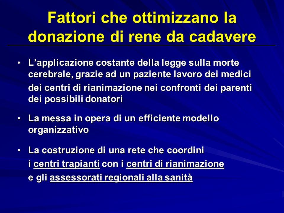 Fattori che ottimizzano la donazione di rene da cadavere Lapplicazione costante della legge sulla morte cerebrale, grazie ad un paziente lavoro dei me
