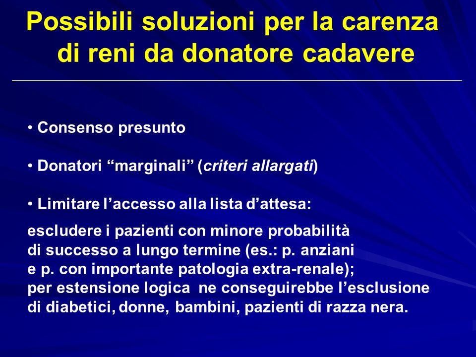 Consenso presunto Donatori marginali (criteri allargati) Limitare laccesso alla lista dattesa: escludere i pazienti con minore probabilità di successo