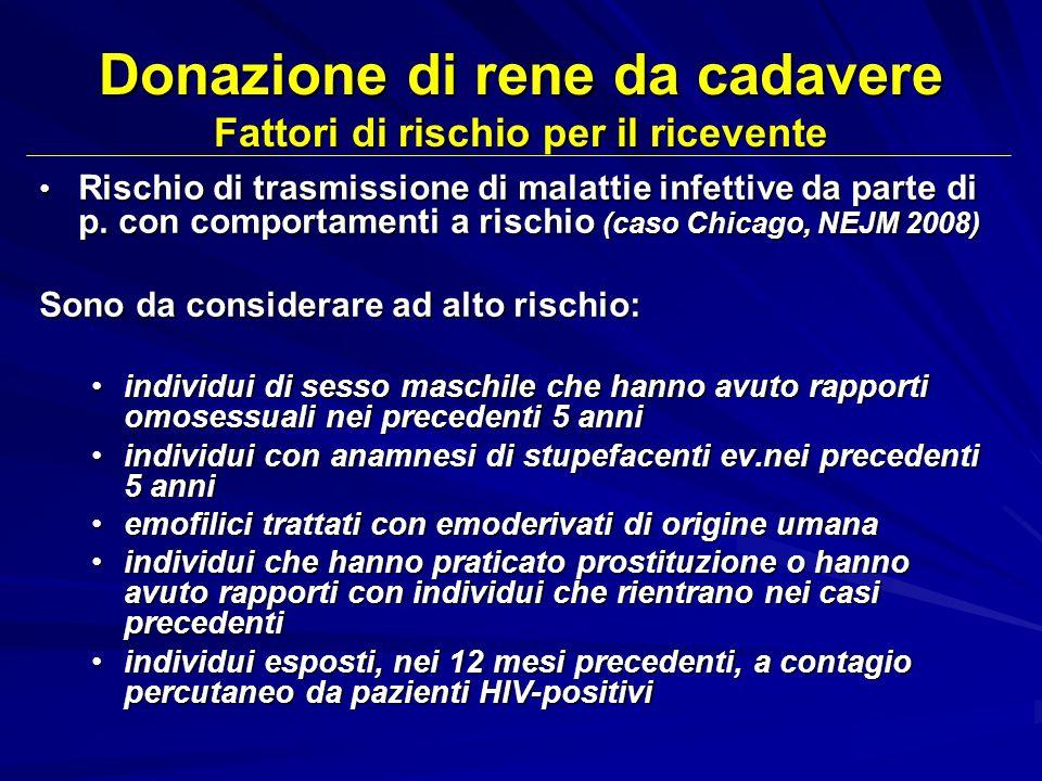 Donazione di rene da cadavere Fattori di rischio per il ricevente Rischio di trasmissione di malattie infettive da parte di p. con comportamenti a ris