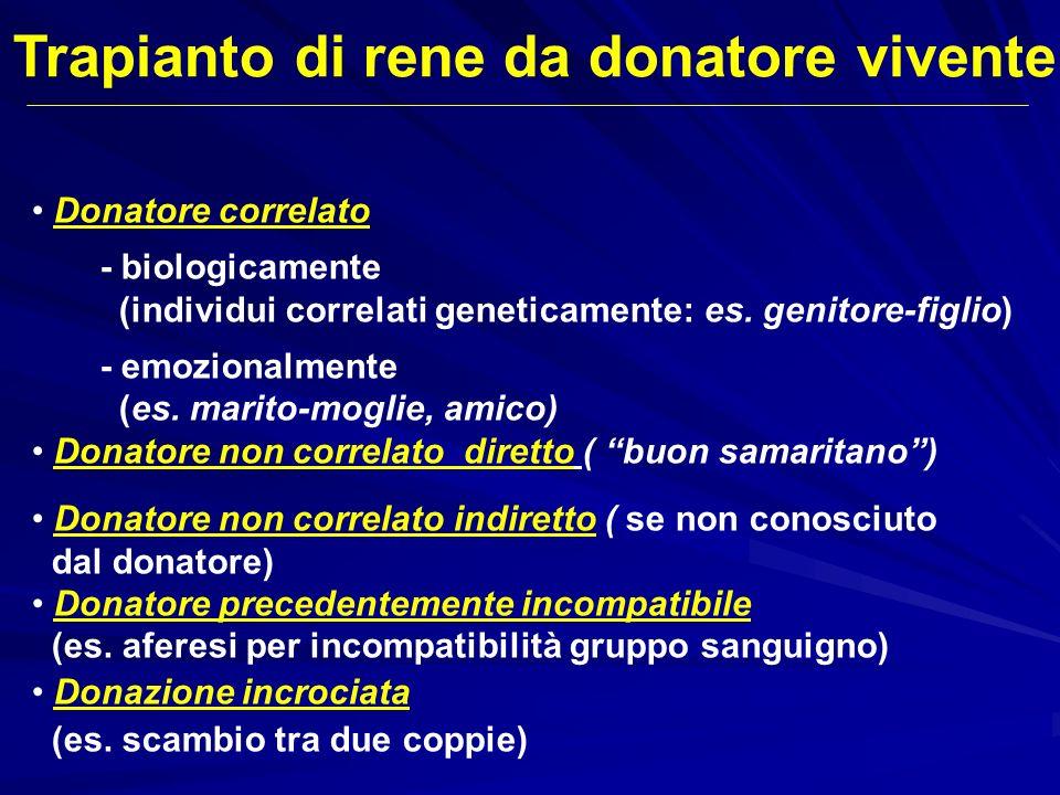 Trapianto di rene da donatore vivente Donatore correlato - biologicamente (individui correlati geneticamente: es. genitore-figlio) - emozionalmente (e