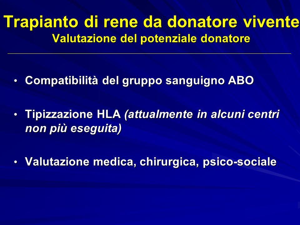 Trapianto di rene da donatore vivente Valutazione del potenziale donatore Compatibilità del gruppo sanguigno ABO Compatibilità del gruppo sanguigno AB