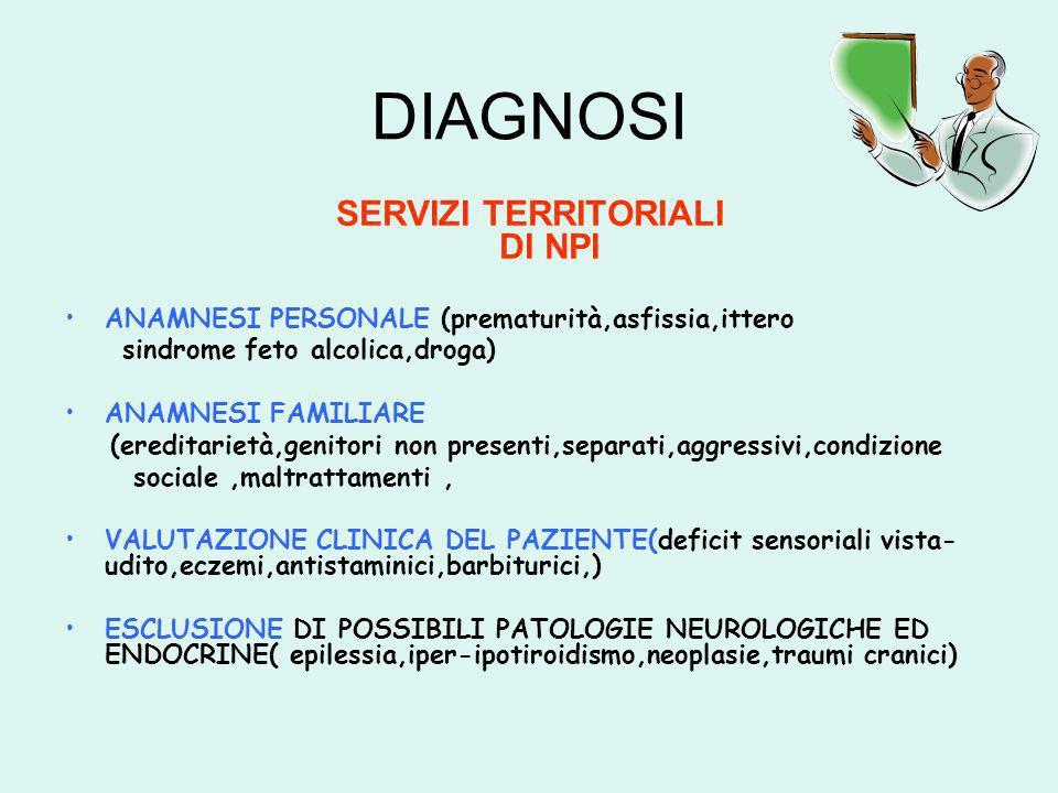 DIAGNOSI SERVIZI TERRITORIALI DI NPI ANAMNESI PERSONALE (prematurità,asfissia,ittero sindrome feto alcolica,droga) ANAMNESI FAMILIARE (ereditarietà,ge
