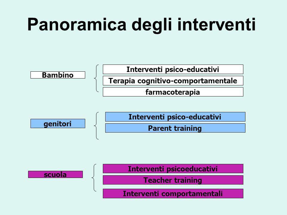 Panoramica degli interventi Bambino Interventi psico-educativi Terapia cognitivo-comportamentale farmacoterapia scuola Interventi psicoeducativi Inter