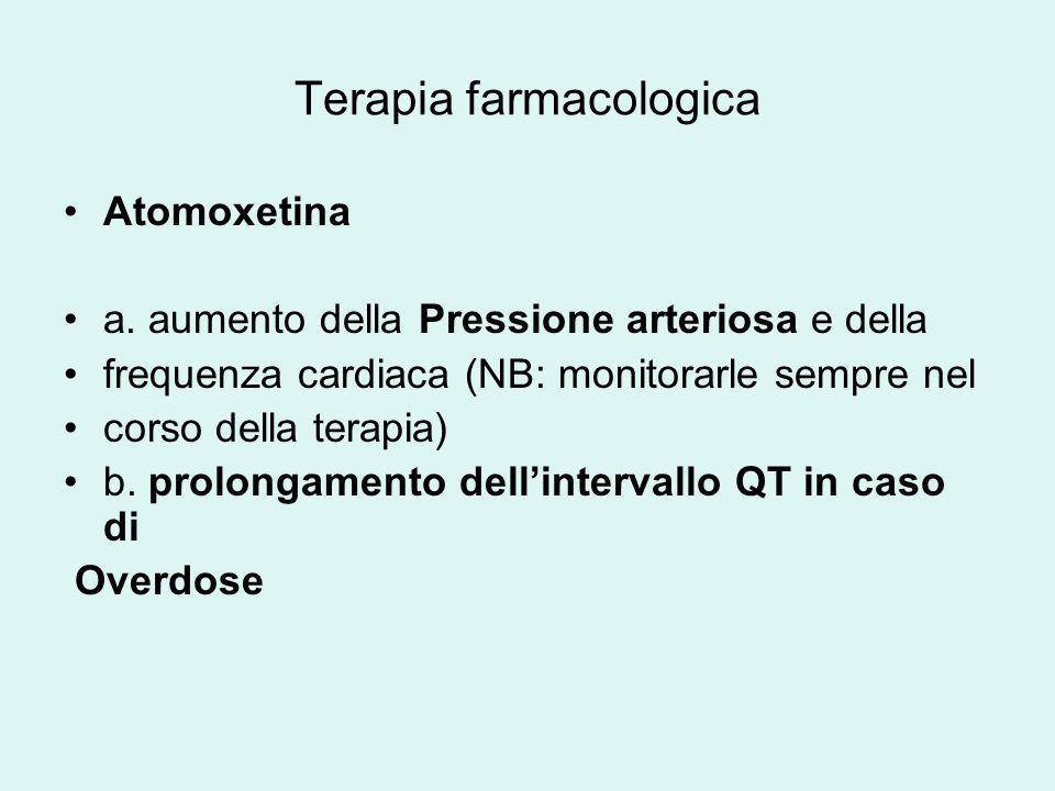 Terapia farmacologica Atomoxetina a. aumento della Pressione arteriosa e della frequenza cardiaca (NB: monitorarle sempre nel corso della terapia) b.