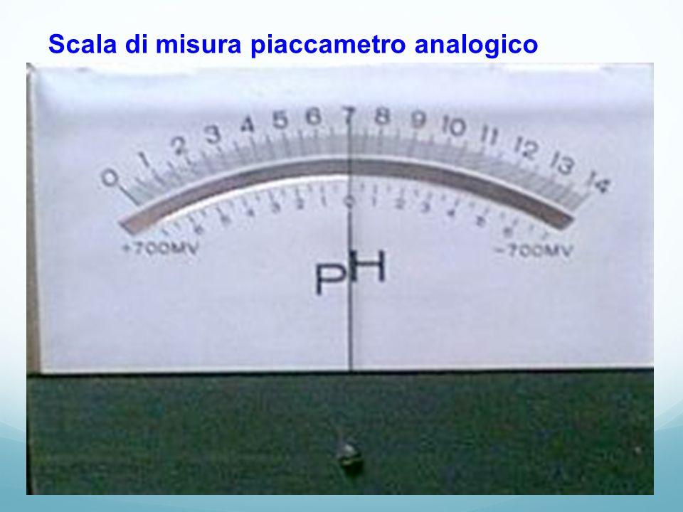Scala di misura piaccametro analogico