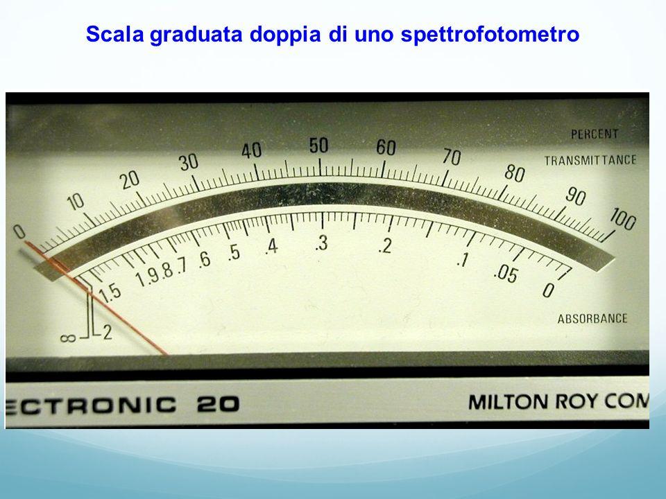 Scala graduata doppia di uno spettrofotometro