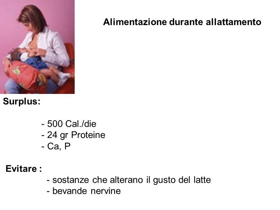 Alimentazione durante allattamento Surplus: - 500 Cal./die - 24 gr Proteine - Ca, P Evitare : - sostanze che alterano il gusto del latte - bevande ner