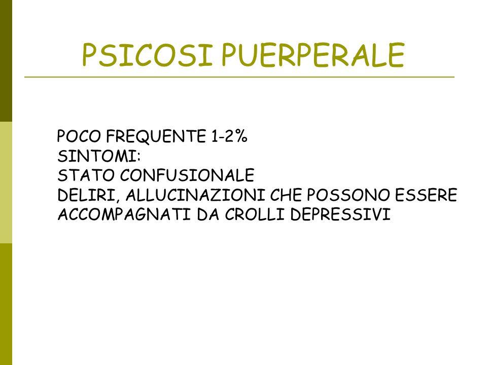 PSICOSI PUERPERALE POCO FREQUENTE 1-2% SINTOMI: STATO CONFUSIONALE DELIRI, ALLUCINAZIONI CHE POSSONO ESSERE ACCOMPAGNATI DA CROLLI DEPRESSIVI