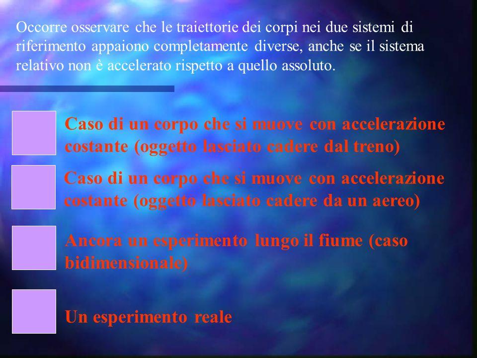 Sistemi di riferimento in moto traslazionale: il caso bidimensionale In questo caso tutte le relazioni precedenti vanno scritte in forma vettoriale r rara roro =+ vrvr vava vovo =+ arara aoao =+