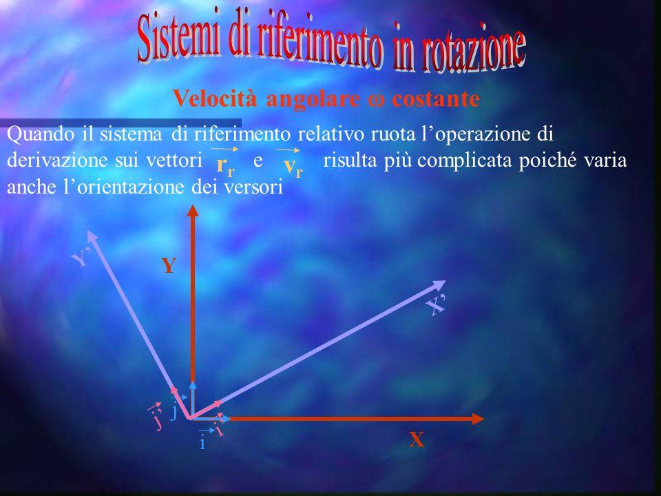 X Y i j Y X i j Velocità angolare costante Quando il sistema di riferimento relativo ruota loperazione di derivazione sui vettori e risulta più complicata poiché varia anche lorientazione dei versori r vrvr