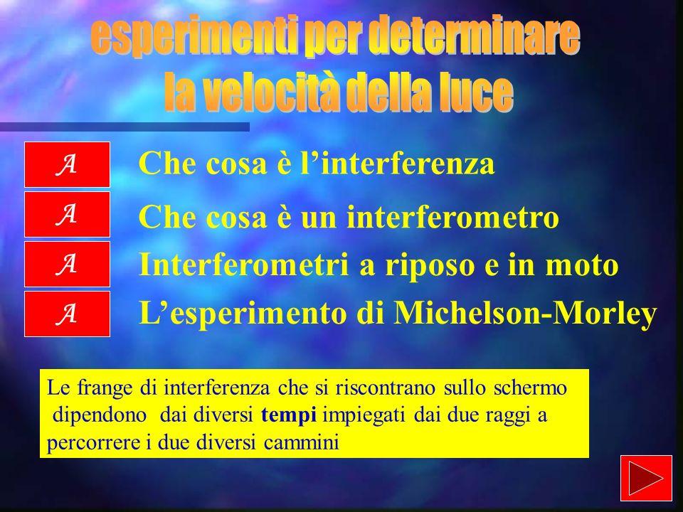 Che cosa è un interferometro Lesperimento di Michelson-Morley A A Che cosa è linterferenza A Interferometri a riposo e in moto A AA