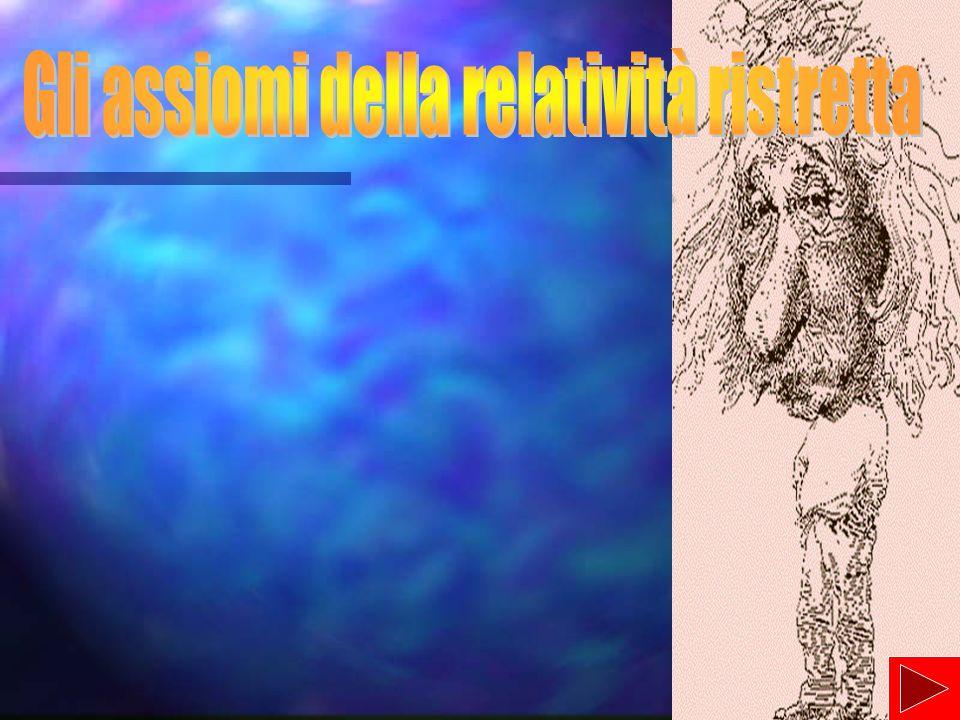 Chiamando t 1 e t 2 tali tempi e applicando le Trasfomazioni di Galileo la differenza tra i due tempi doveva essere data da: 1^ posizione dellInterferometro Interferometro ruotato di 90° La teoria di Galileo prevedeva dunque che ruotando lapparecchiatura anche le frange di interferenza dovevano cambiare.
