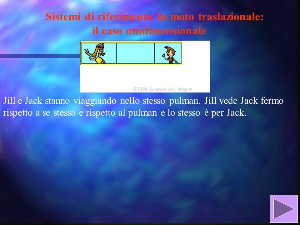 Il caso unidimensionale (traslazione dei sistemi di riferimento e moto dei corpi nella stessa direzione) Il caso bidimensionale (traslazione dei sistemi di riferimento e moto dei corpi nel piano)