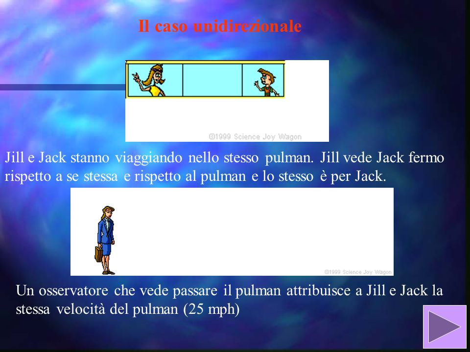 Jill e Jack stanno viaggiando nello stesso pulman.