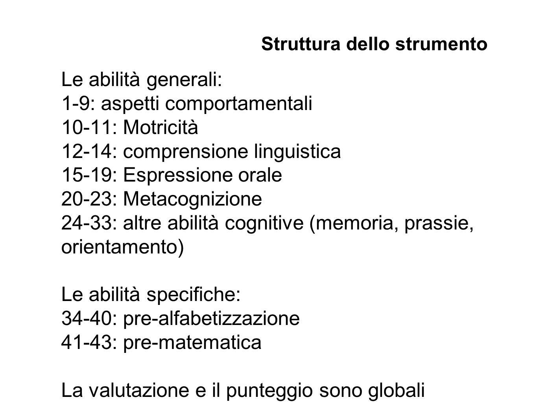 Le abilità generali: 1-9: aspetti comportamentali 10-11: Motricità 12-14: comprensione linguistica 15-19: Espressione orale 20-23: Metacognizione 24-3
