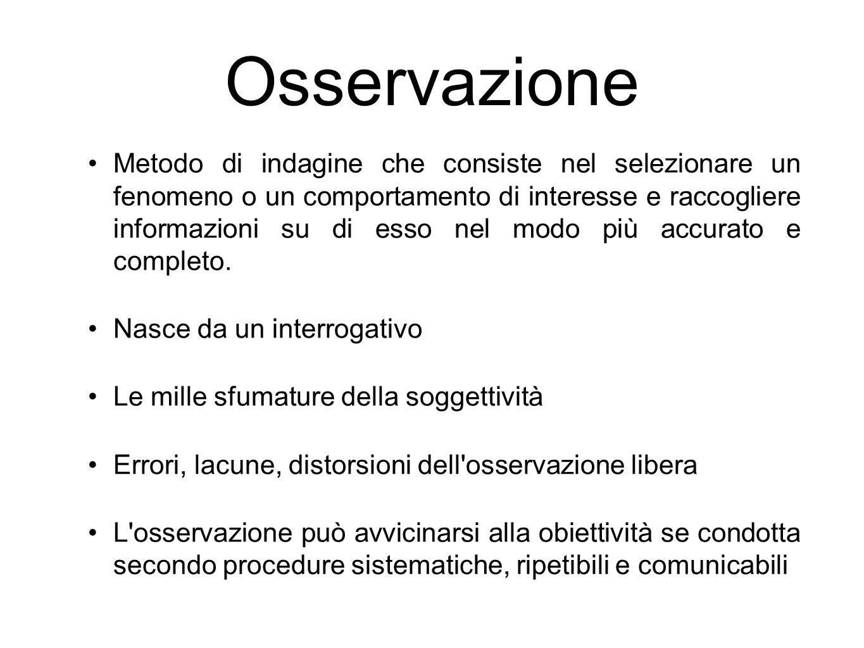 Osservazione Metodo di indagine che consiste nel selezionare un fenomeno o un comportamento di interesse e raccogliere informazioni su di esso nel mod