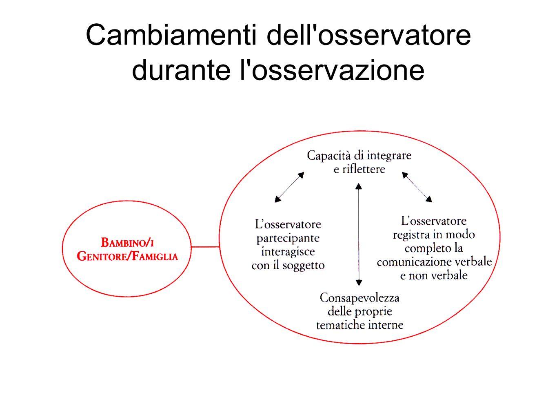 Reading list I lezione Camaioni, L., Aureli, T., Perucchini, P.
