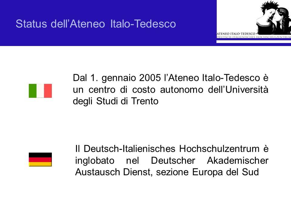 Status dellAteneo Italo-Tedesco Dal 1. gennaio 2005 lAteneo Italo-Tedesco è un centro di costo autonomo dellUniversità degli Studi di Trento Il Deutsc
