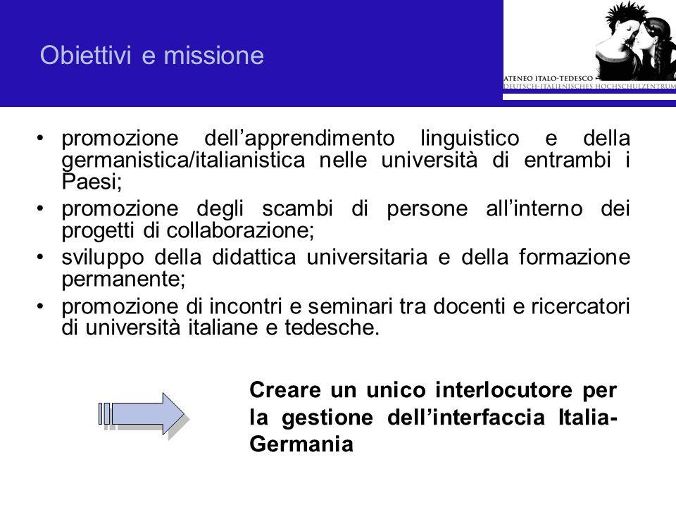 Obiettivi e missione promozione dellapprendimento linguistico e della germanistica/italianistica nelle università di entrambi i Paesi; promozione degl