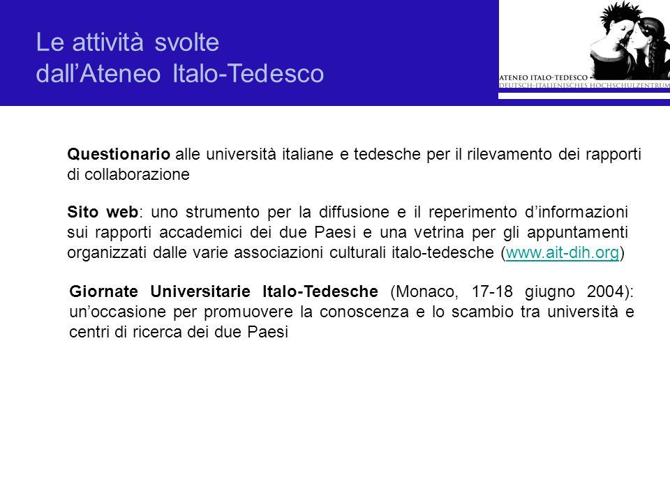 Le attività svolte dallAteneo Italo-Tedesco Questionario alle università italiane e tedesche per il rilevamento dei rapporti di collaborazione Giornat