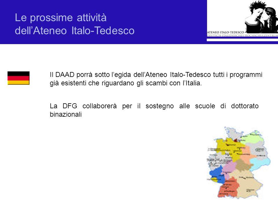 Le prossime attività dellAteneo Italo-Tedesco Il DAAD porrà sotto legida dellAteneo Italo-Tedesco tutti i programmi già esistenti che riguardano gli s