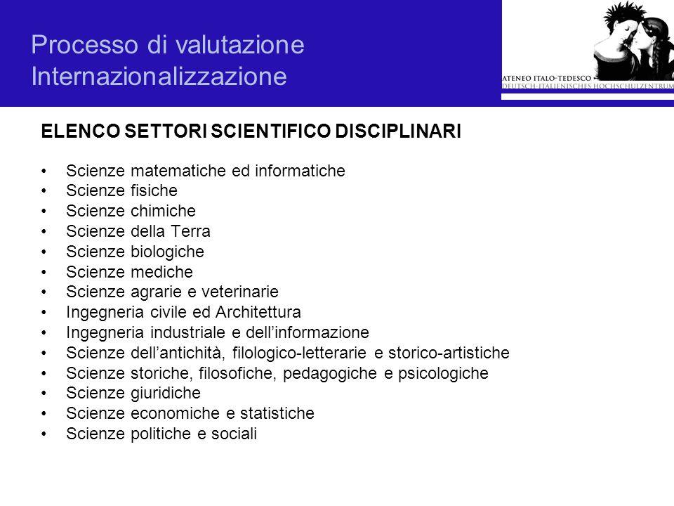 Processo di valutazione Internazionalizzazione ELENCO SETTORI SCIENTIFICO DISCIPLINARI Scienze matematiche ed informatiche Scienze fisiche Scienze chi