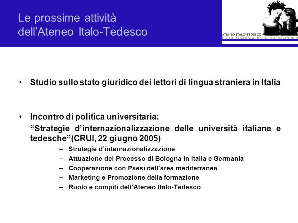 Le prossime attività dellAteneo Italo-Tedesco Studio sullo stato giuridico dei lettori di lingua straniera in Italia Incontro di politica universitari