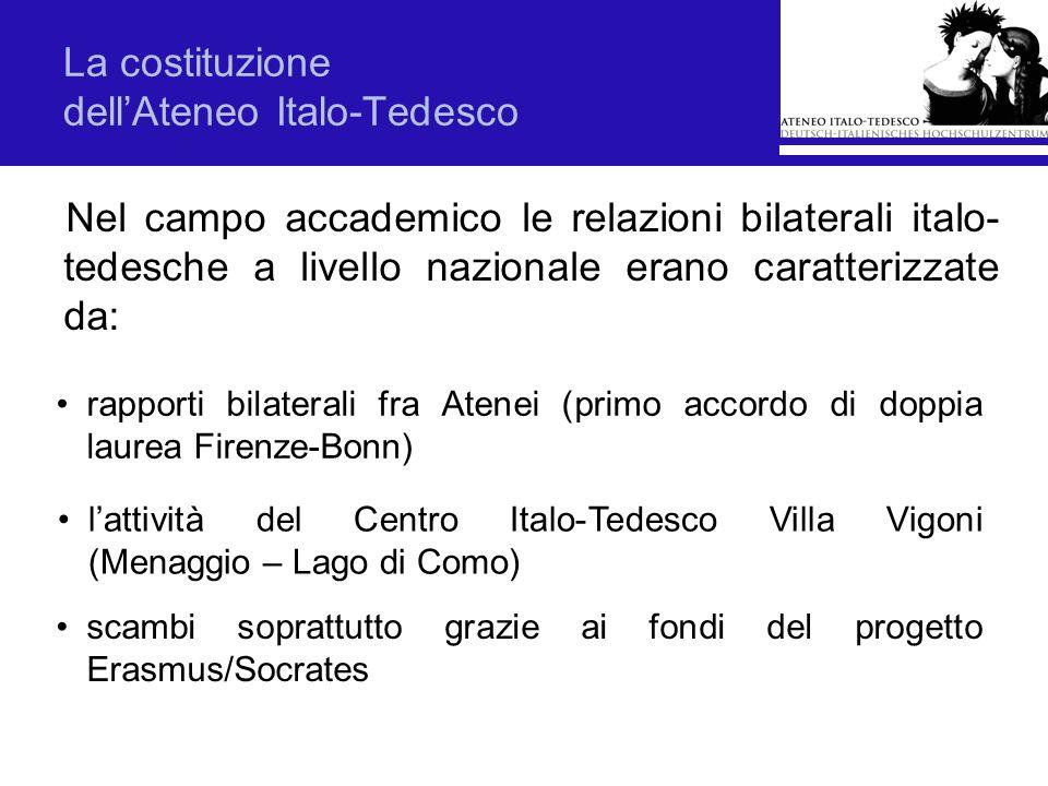 La costituzione dellAteneo Italo-Tedesco Nel campo accademico le relazioni bilaterali italo- tedesche a livello nazionale erano caratterizzate da: rap
