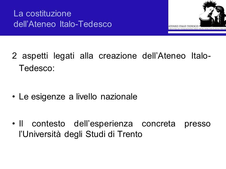 La costituzione dellAteneo Italo-Tedesco 2 aspetti legati alla creazione dellAteneo Italo- Tedesco: Le esigenze a livello nazionale Il contesto delles