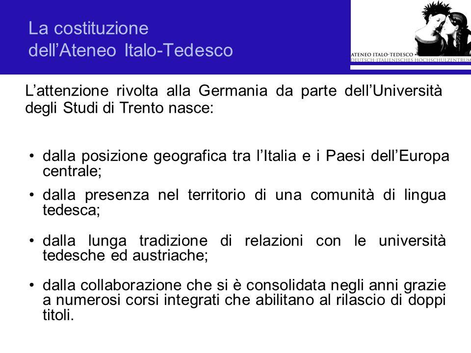 La costituzione dellAteneo Italo-Tedesco Lattenzione rivolta alla Germania da parte dellUniversità degli Studi di Trento nasce: dalla posizione geogra