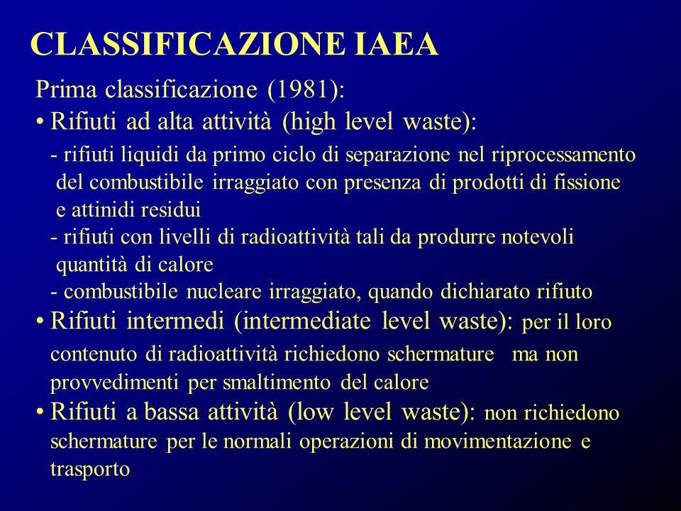 CLASSIFICAZIONE IAEA Prima classificazione (1981): Rifiuti ad alta attività (high level waste): - rifiuti liquidi da primo ciclo di separazione nel riprocessamento del combustibile irraggiato con presenza di prodotti di fissione e attinidi residui - rifiuti con livelli di radioattività tali da produrre notevoli quantità di calore - combustibile nucleare irraggiato, quando dichiarato rifiuto Rifiuti intermedi (intermediate level waste): per il loro contenuto di radioattività richiedono schermaturema non provvedimenti per smaltimento del calore Rifiuti a bassa attività (low level waste): non richiedono schermature per le normali operazioni di movimentazione e trasporto
