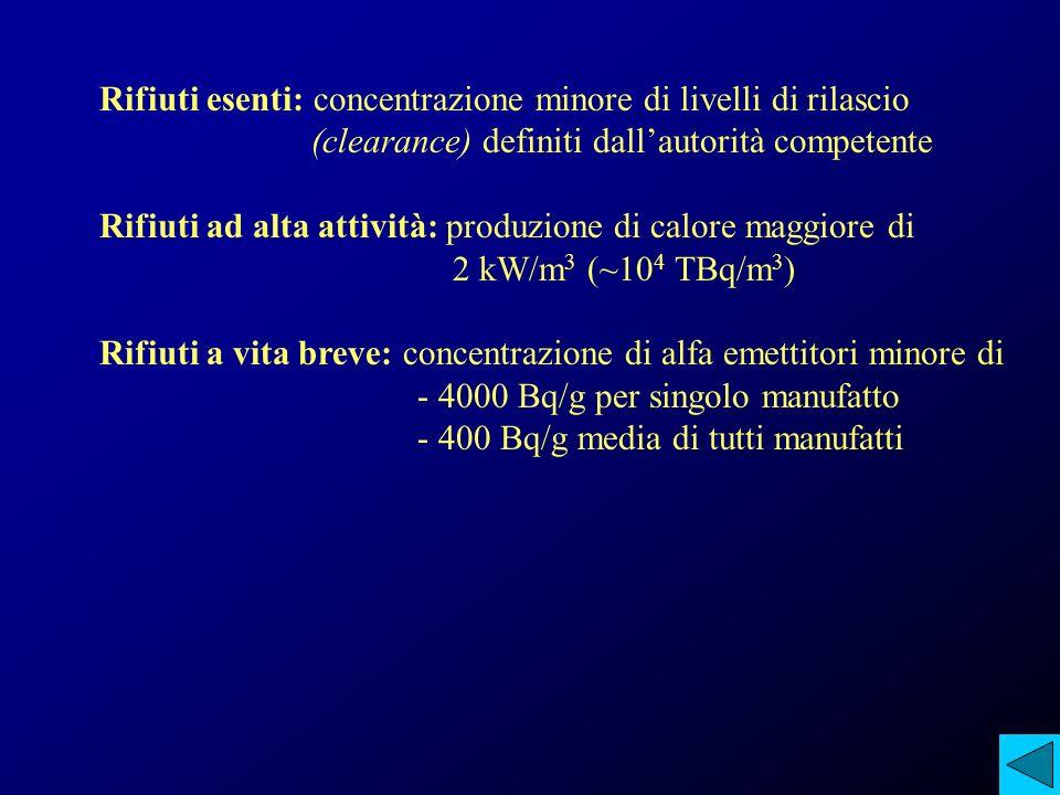 Rifiuti esenti: concentrazione minore di livelli di rilascio (clearance) definiti dallautorità competente Rifiuti ad alta attività: produzione di calore maggiore di 2 kW/m 3 (~10 4 TBq/m 3 ) Rifiuti a vita breve: concentrazione di alfa emettitori minore di - 4000 Bq/g per singolo manufatto - 400 Bq/g media di tutti manufatti