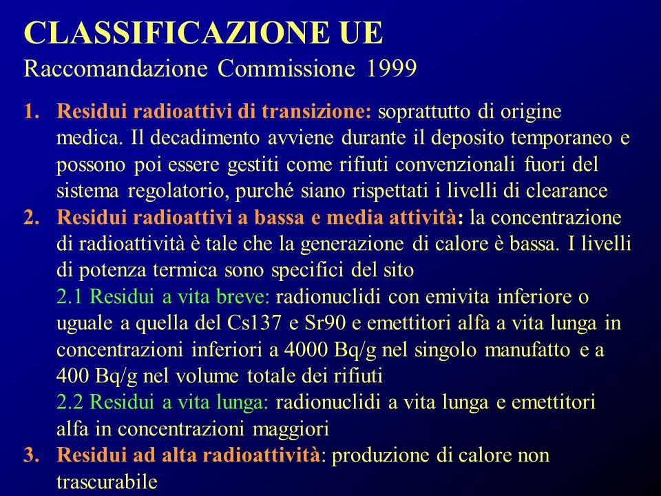 CLASSIFICAZIONE UE Raccomandazione Commissione 1999 1.Residui radioattivi di transizione: soprattutto di origine medica. Il decadimento avviene durant