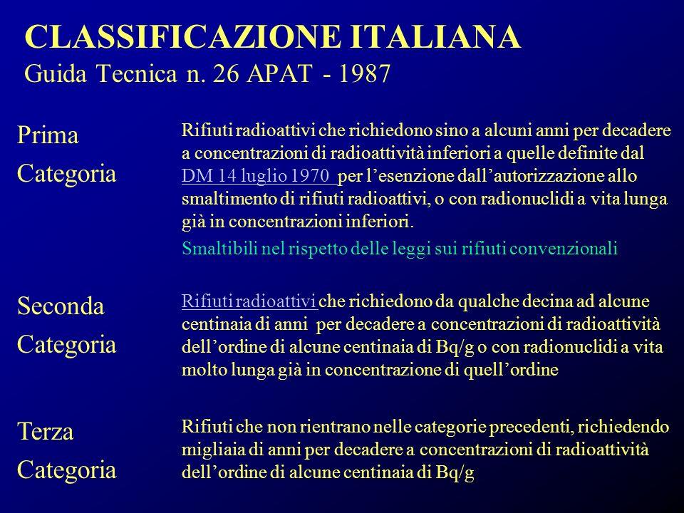CLASSIFICAZIONE ITALIANA Guida Tecnica n. 26 APAT - 1987 Prima Categoria Rifiuti radioattivi che richiedono sino a alcuni anni per decadere a concentr